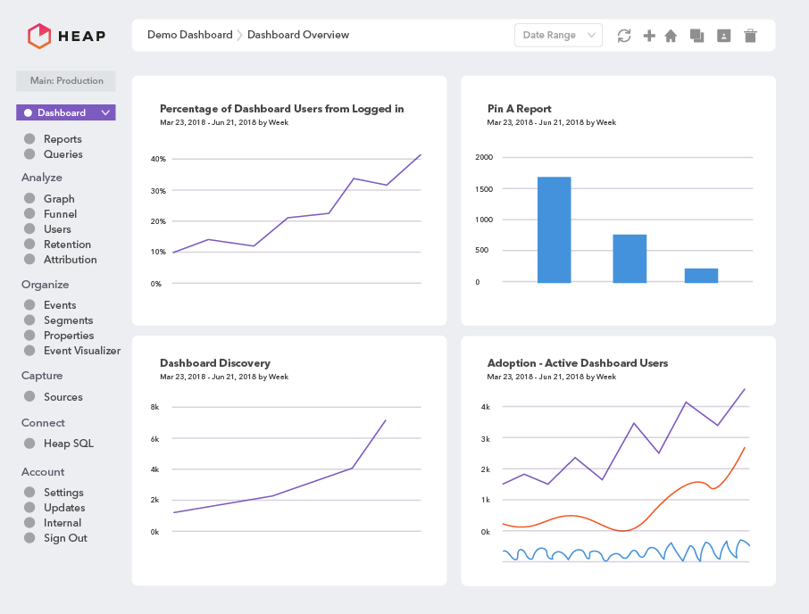 Heap dashboard