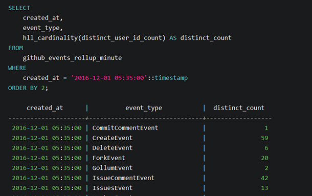 SQL code for real-time events
