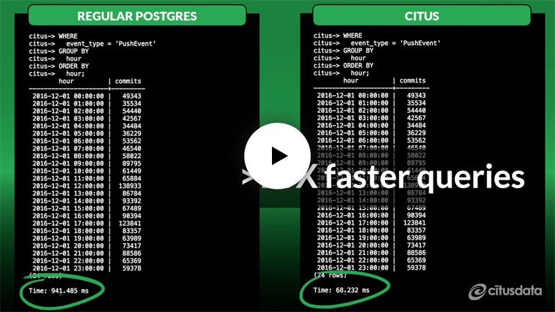 YouTube video still: Citus vs. Single-Node Postgres Database | A Side-by-Side Comparison